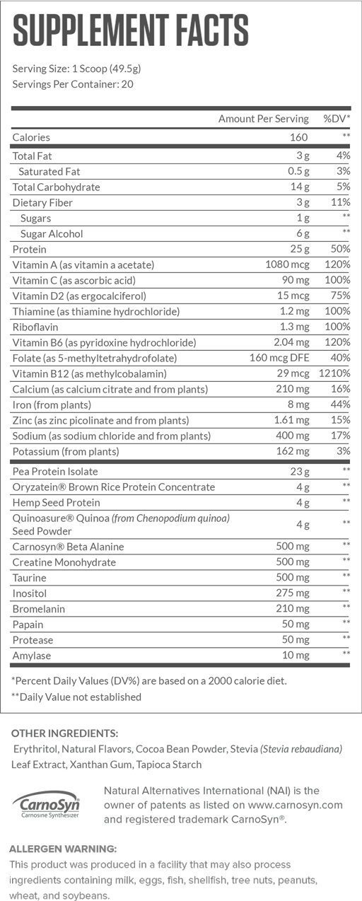 Thrive Supplement Facts