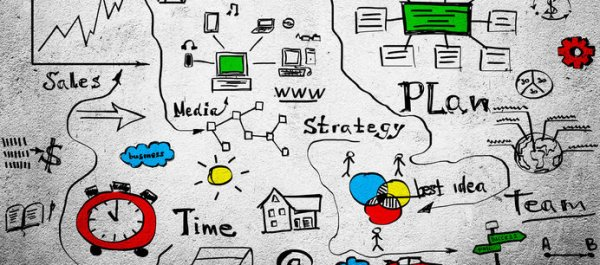 The Simple Business Plan That Works Every Time